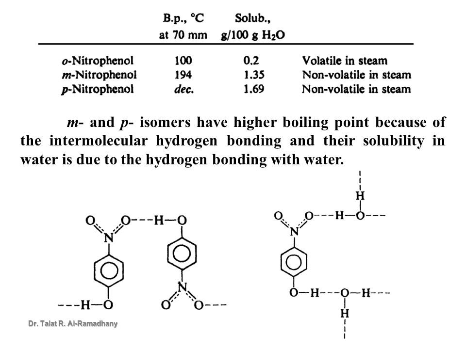 m- and p- isomers have higher boiling point because of the intermolecular hydrogen bonding and their solubility in water is due to the hydrogen bondin