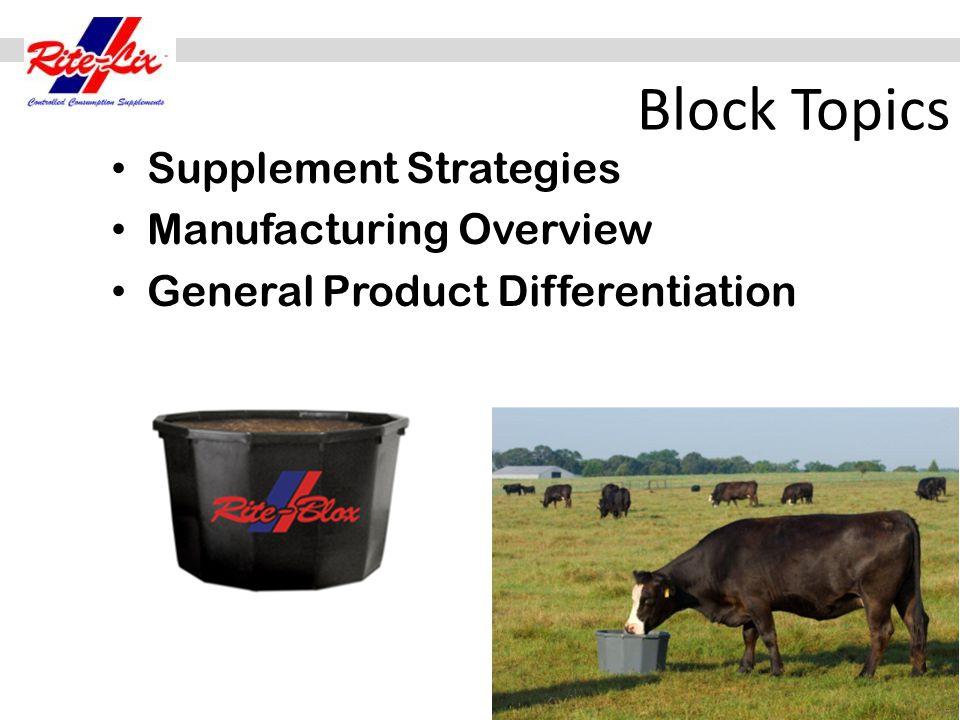 MOLASSES STEAM Continuous Flow Process Advantage = Cost Disadvantage = Consistency Benefit = Manufacturer