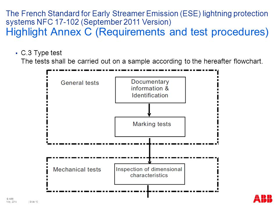 © ABB | Slide 10 The French Standard for Early Streamer Emission (ESE) lightning protection systems NFC 17-102 (September 2011 Version) Highlight Annex C (Requirements and test procedures)  C.3 Type test The tests shall be carried out on a sample according to the hereafter flowchart.