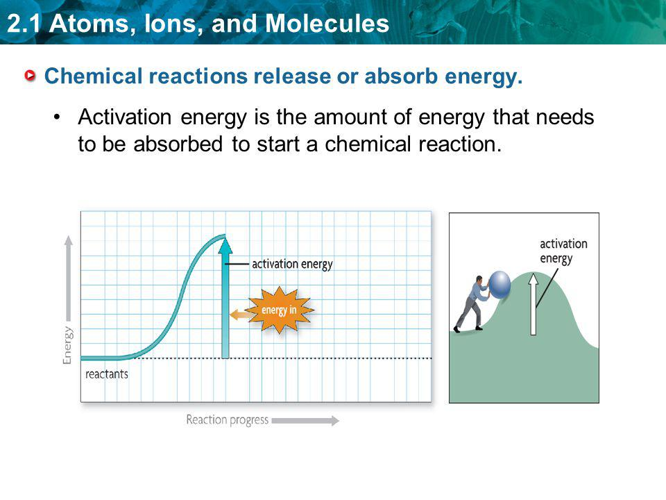 2.1 Atoms, Ions, and Molecules Chemical reactions release or absorb energy. Activation energy is the amount of energy that needs to be absorbed to sta