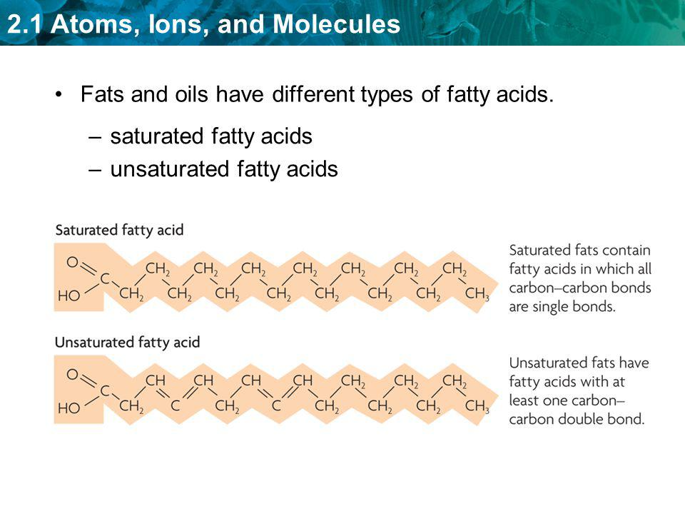 2.1 Atoms, Ions, and Molecules Fats and oils have different types of fatty acids. –saturated fatty acids –unsaturated fatty acids