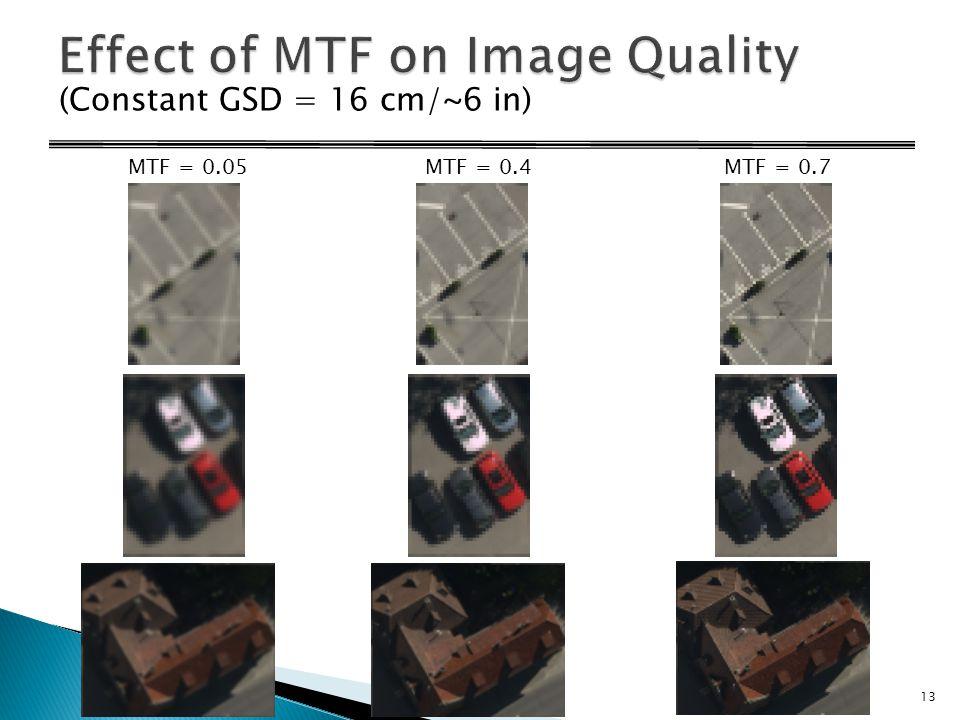 MTF = 0.05MTF = 0.4MTF = 0.7 (Constant GSD = 16 cm/~6 in) 13
