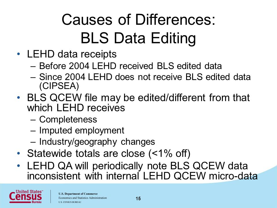 Causes of Differences: BLS Data Editing LEHD data receipts –Before 2004 LEHD received BLS edited data –Since 2004 LEHD does not receive BLS edited dat