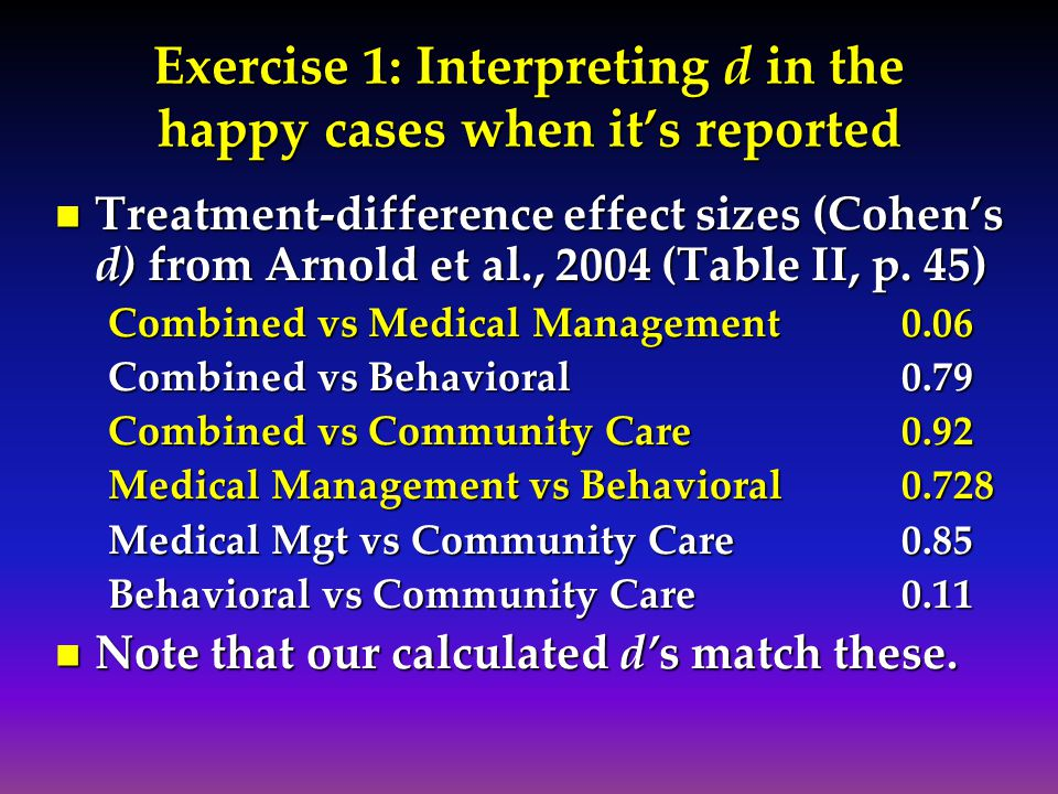 Exercise 1: Interpreting d in the happy cases when it's reported Treatment-difference effect sizes (Cohen's d) from Arnold et al., 2004 (Table II, p.