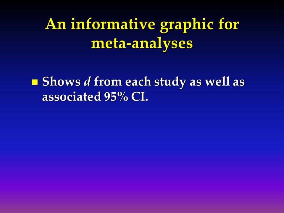 An informative graphic for meta-analyses Shows d from each study as well as associated 95% CI.