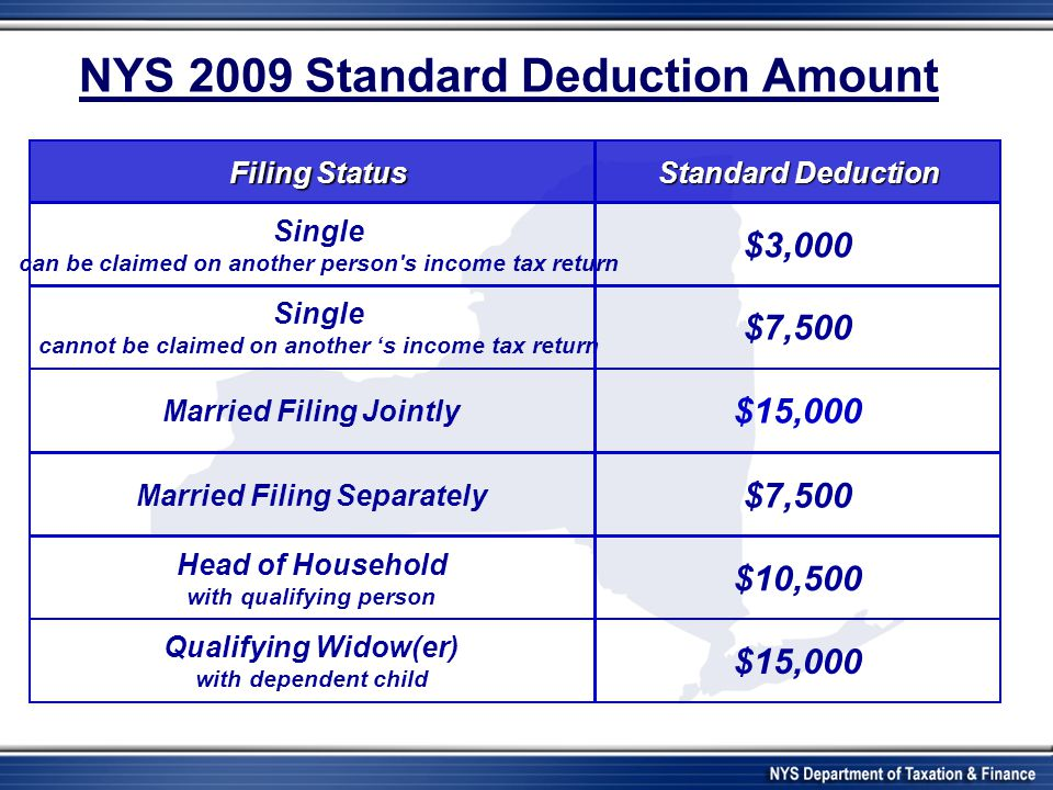 NYS 2009 Standard Deduction Amount Single can be claimed on another person's income tax return Single cannot be claimed on another 's income tax retur