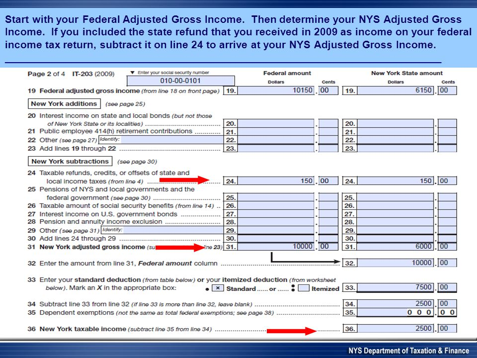 Start with your Federal Adjusted Gross Income. Then determine your NYS Adjusted Gross Income. If you included the state refund that you received in 20