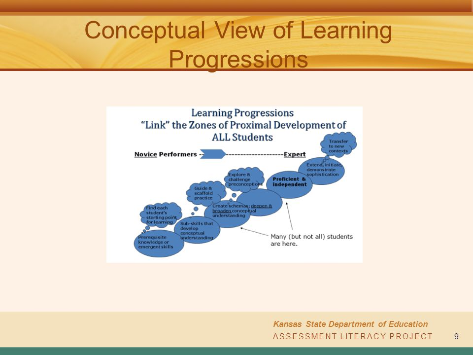 ASSESSMENT LITERACY PROJECT Kansas State Department of Education ASSESSMENT LITERACY PROJECT9 Conceptual View of Learning Progressions