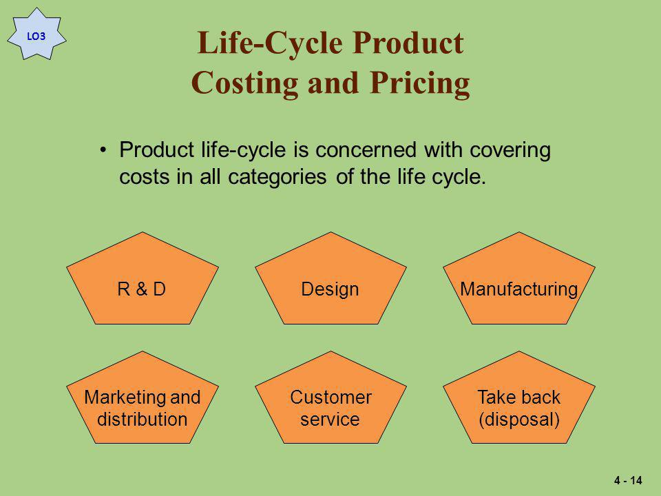 Life-Cycle Product Costing and Pricing Product life-cycle is concerned with covering costs in all categories of the life cycle.
