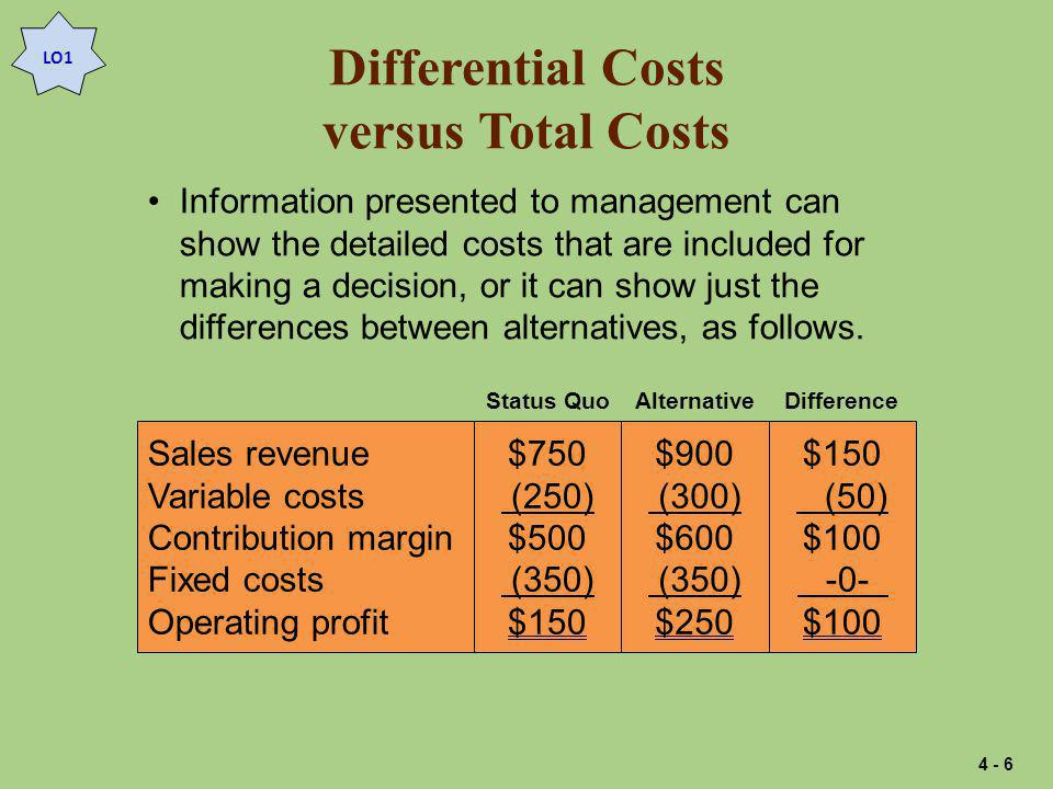 Differential Costs versus Total Costs Sales revenue Variable costs Contribution margin Fixed costs Operating profit $750 (250) $500 (350) $150 $900 (300) $600 (350) $250 $150 (50) $100 -0- $100 Status QuoDifferenceAlternative Information presented to management can show the detailed costs that are included for making a decision, or it can show just the differences between alternatives, as follows.