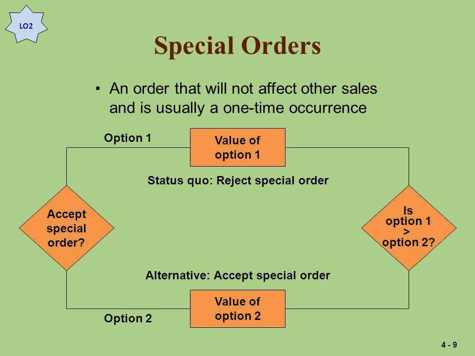 Special Orders An order that will not affect other sales and is usually a one-time occurrence Value of option 1 Value of option 2 Accept special order.