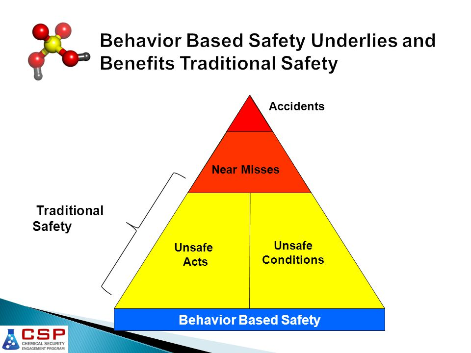 Unsafe Acts Unsafe Conditions Accidents Near Misses Behavior Based Safety Traditional Safety