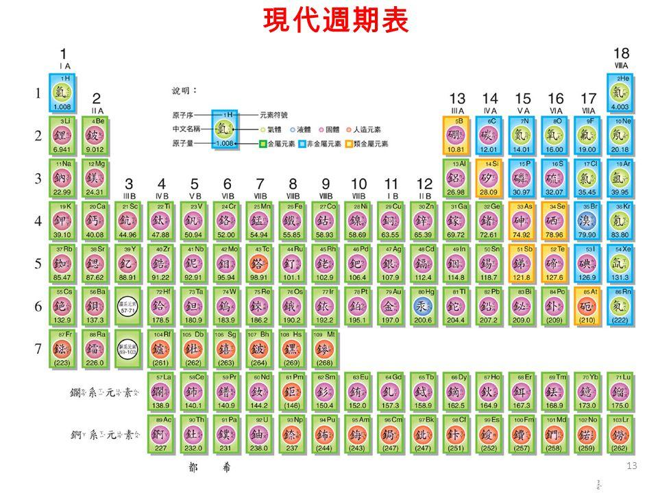 13 現代週期表