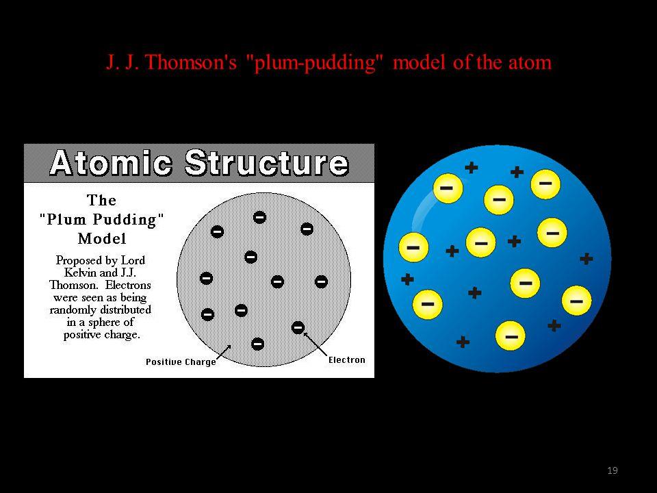 J. J. Thomson s plum-pudding model of the atom 19