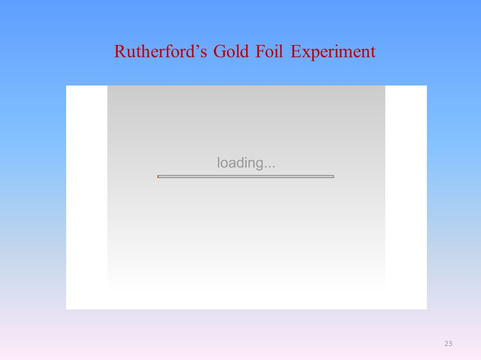 Rutherford's Gold Foil Experiment 23