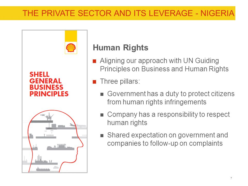 7CONFIDENTIAL THE PRIVATE SECTOR AND ITS LEVERAGE - NIGERIA Human Rights Aligning our approach with UN Guiding Principles on Business and Human Rights Three pillars: Government has a duty to protect citizens from human rights infringements Company has a responsibility to respect human rights Shared expectation on government and companies to follow-up on complaints 7