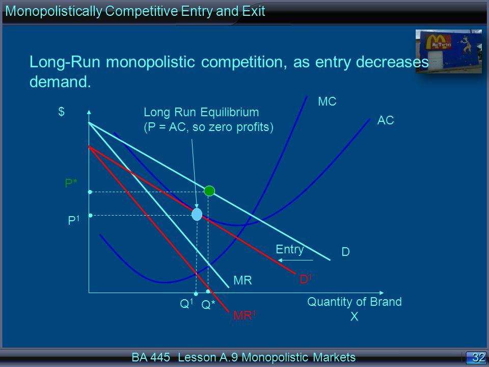 32 $ AC MC D MR Q* P* Quantity of Brand X MR 1 D1D1 Entry P1P1 Q1Q1 Long Run Equilibrium (P = AC, so zero profits) Long-Run monopolistic competition, as entry decreases demand.
