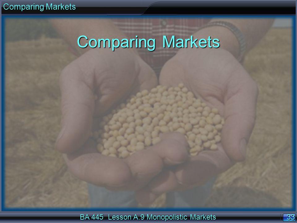 33 BA 445 Lesson A.9 Monopolistic Markets Comparing Markets