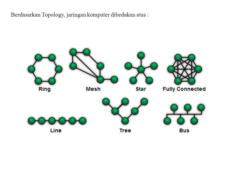Berdasarkan Topology, jaringan komputer dibedakan atas :