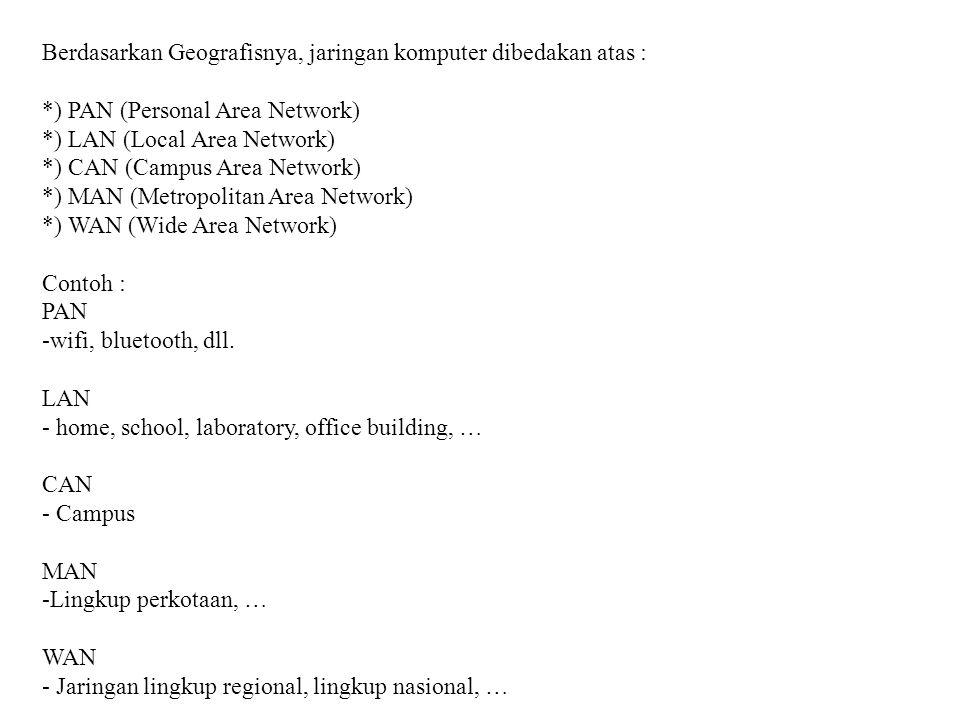 Berdasarkan Geografisnya, jaringan komputer dibedakan atas : *) PAN (Personal Area Network) *) LAN (Local Area Network) *) CAN (Campus Area Network) *) MAN (Metropolitan Area Network) *) WAN (Wide Area Network) Contoh : PAN -wifi, bluetooth, dll.