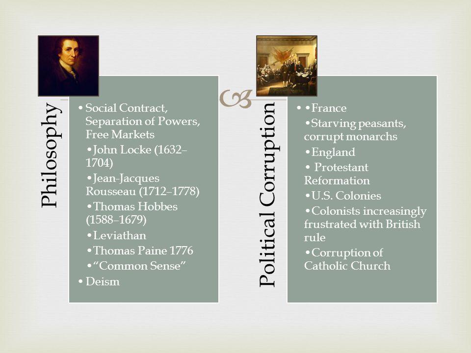  Philosophy Social Contract, Separation of Powers, Free Markets John Locke (1632– 1704) Jean-Jacques Rousseau (1712–1778) Thomas Hobbes (1588–1679) Leviathan Thomas Paine 1776 Common Sense Deism Political Corruption France Starving peasants, corrupt monarchs England Protestant Reformation U.S.