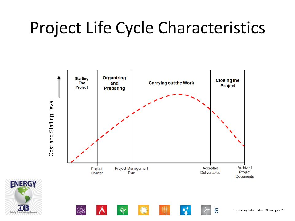 Proprietary Information Of Energy 2013 Project Life Cycle Characteristics 6 Cost and Staffing Level