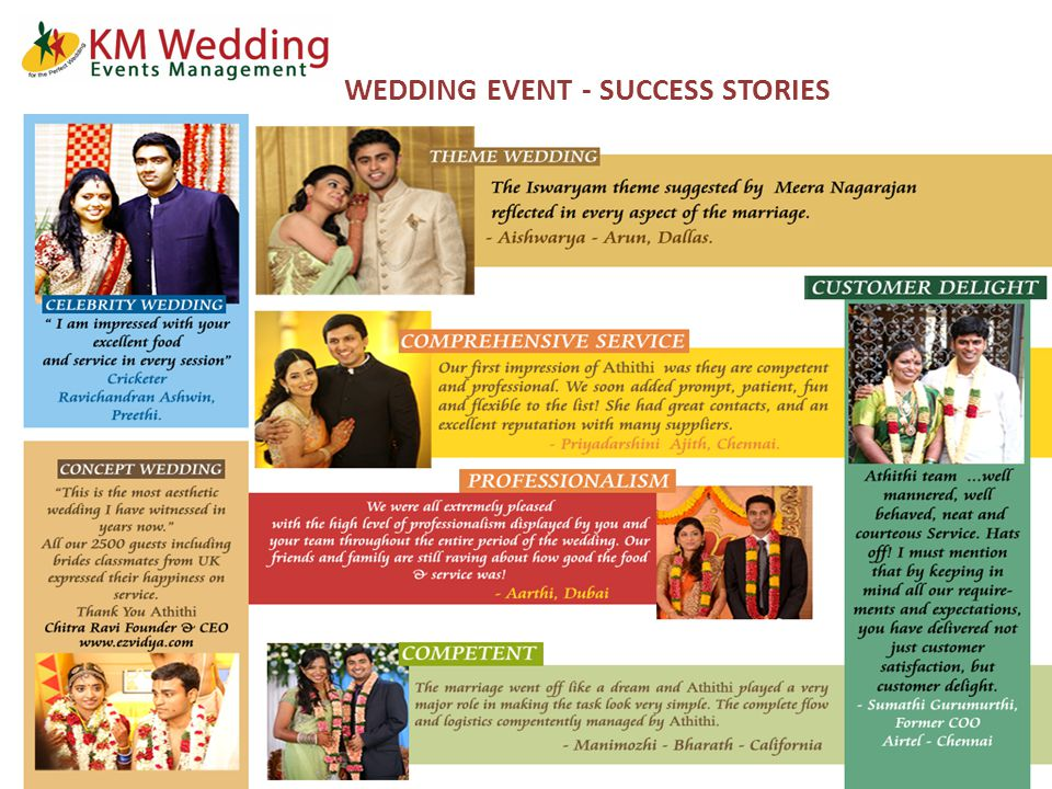 20 WEDDING EVENT - SUCCESS STORIES