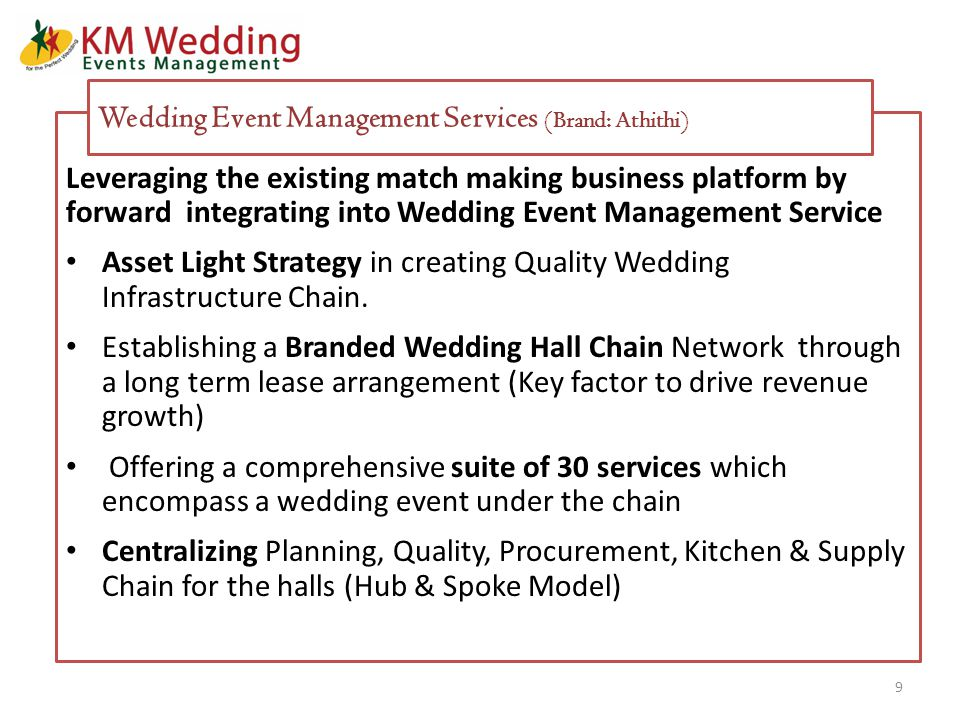Leveraging the existing match making business platform by forward integrating into Wedding Event Management Service Asset Light Strategy in creating Quality Wedding Infrastructure Chain.
