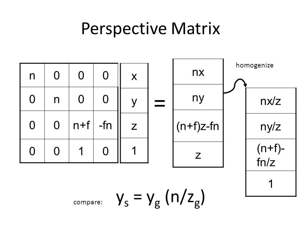 Perspective Matrix n000 0n00 00n+f-fn 0010 x y z 1 nx ny (n+f)z-fn z = nx/z ny/z (n+f)- fn/z 1 homogenize y s = y g (n/z g ) compare: