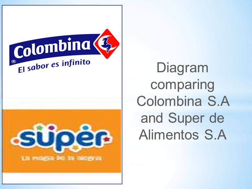 Resemble Differ Colombina S.A is primarily engaged in the production, marketing and / or distribution of candy, gum, chocolates, ice creams, cookies, cakes, preserves, among other foods for human consumption.
