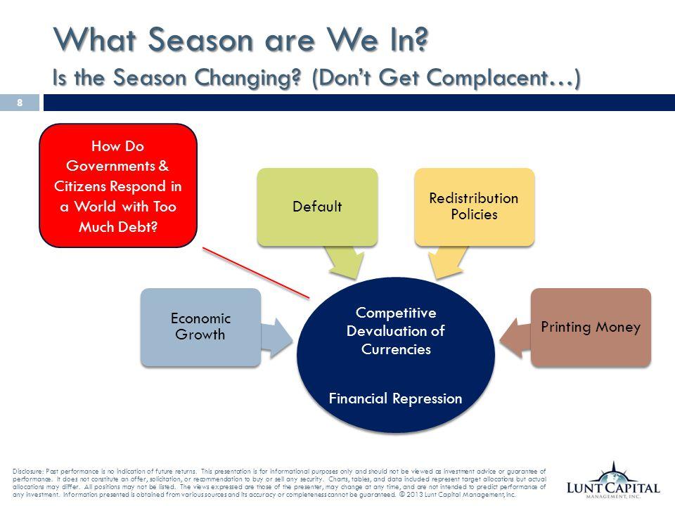 Multi-Asset Portfolio 19 Disclosure: Past performance is no indication of future returns.