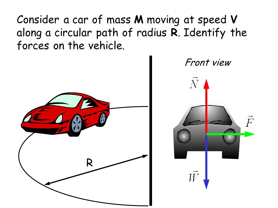But according to 2 nd law, acceleration is the result of a net force Centripetal acceleration Centripetal force