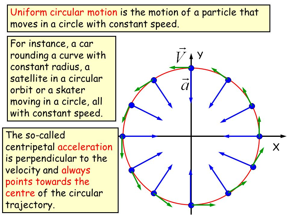 Outline 2 nd Newton's law for curvilinear motion + problems Let's include air resistance