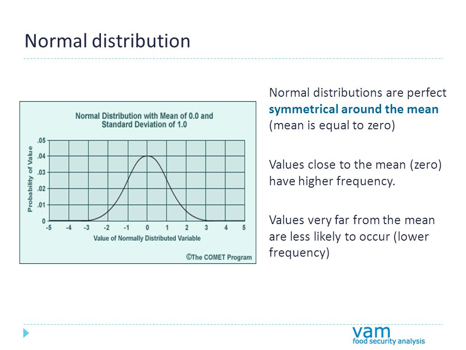 Normal distribution Normal distributions are perfect symmetrical around the mean (mean is equal to zero) Values close to the mean (zero) have higher frequency.