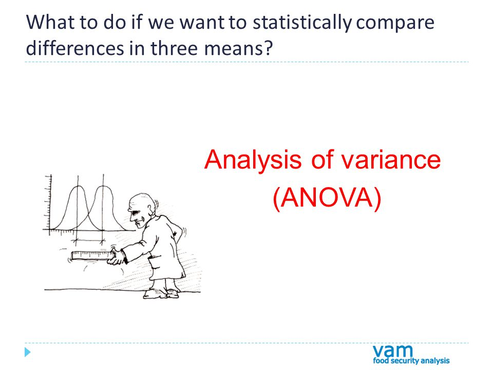 What to do if we want to statistically compare differences in three means.