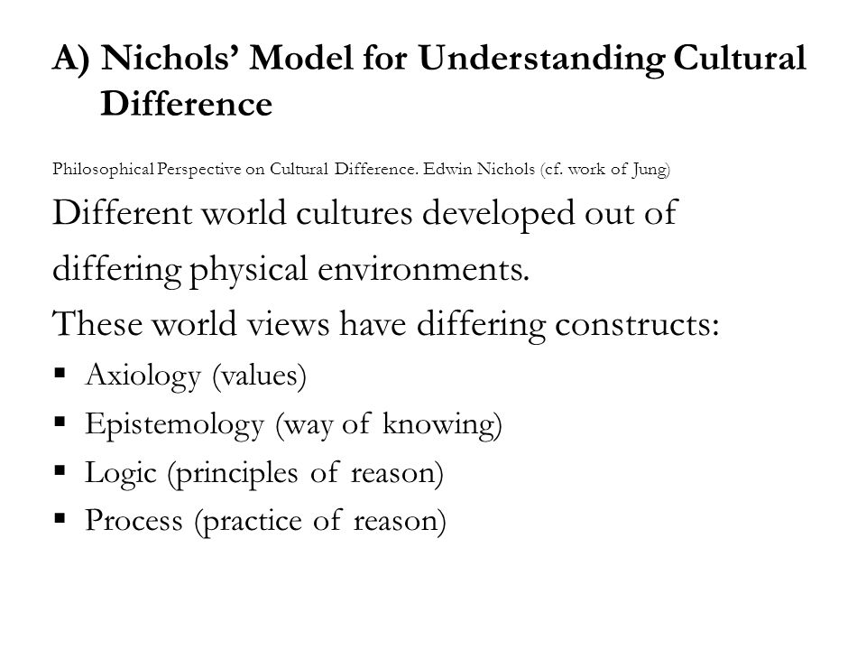 A) Nichols' Model for Understanding Cultural Difference Philosophical Perspective on Cultural Difference.