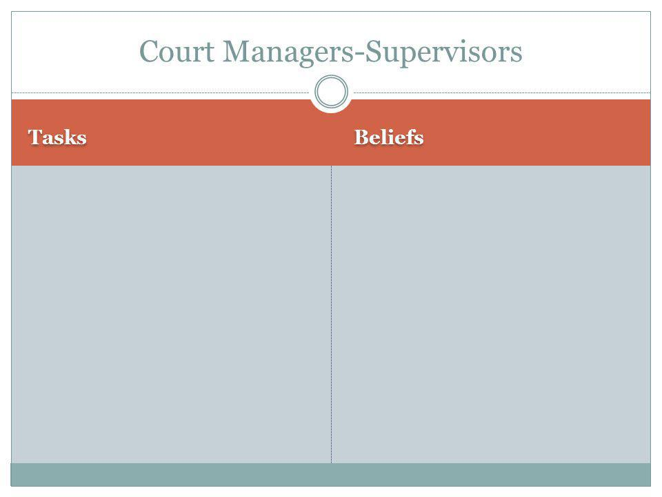 Tasks Beliefs Court Managers-Supervisors