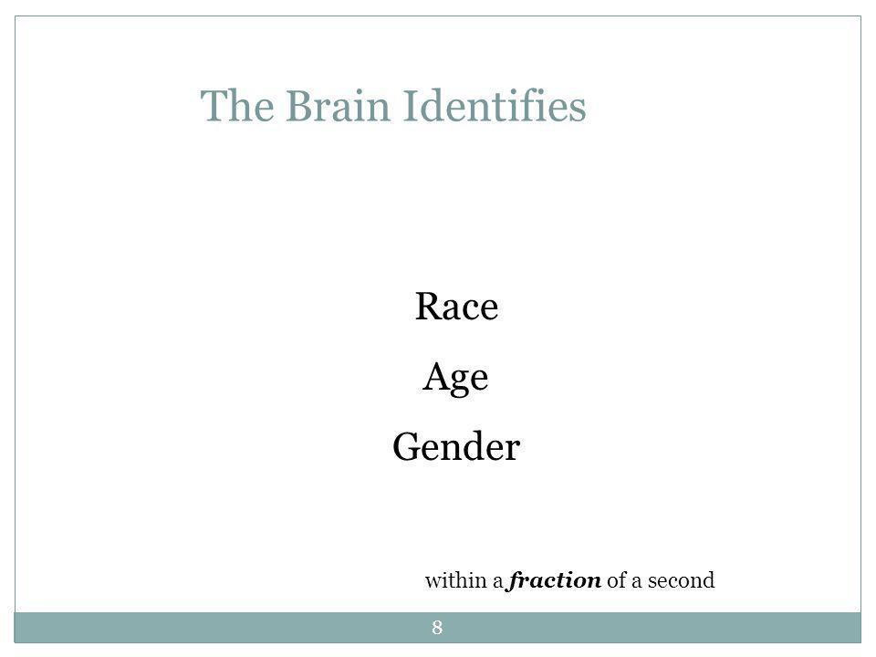 8 The Brain Identifies Race Age Gender within a fraction of a second