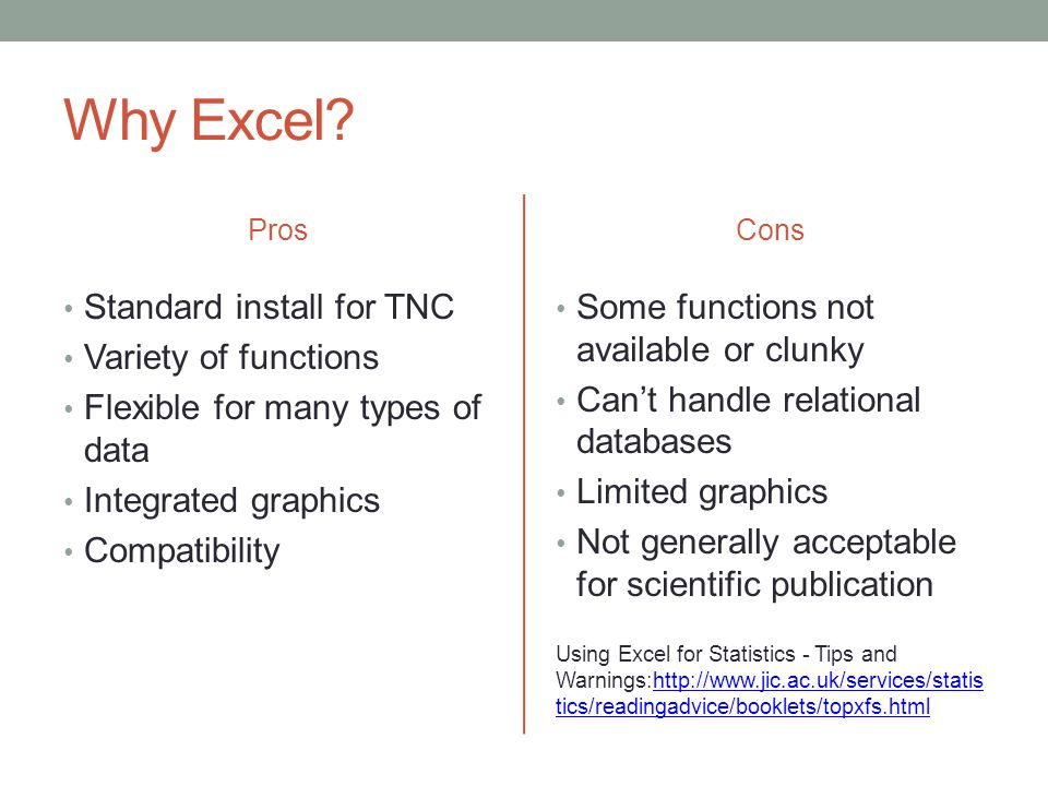 Why Excel.