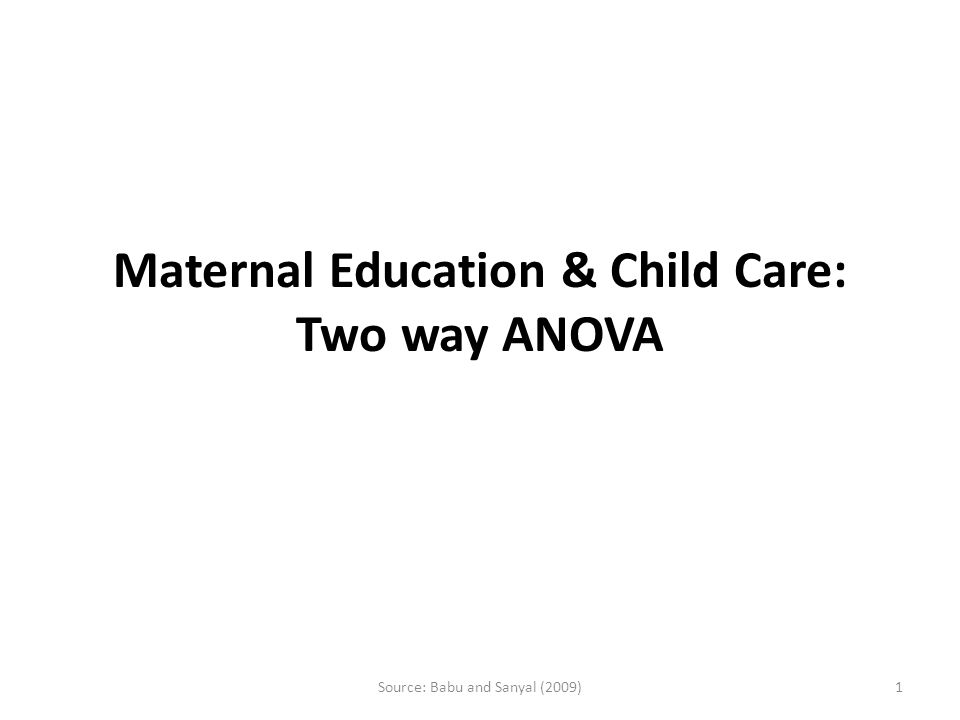 Maternal Education & Child Care: Two way ANOVA 1Source: Babu and Sanyal (2009)