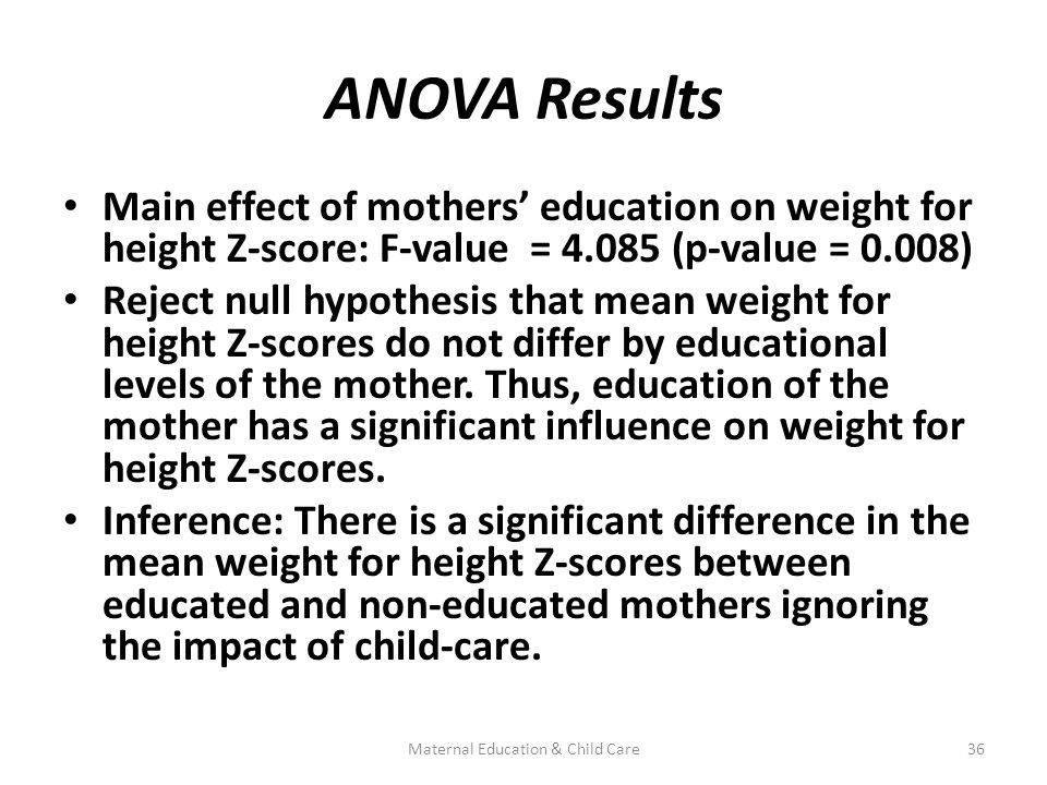 ANOVA Results Main effect of mothers' education on weight for height Z-score: F-value = 4.085 (p-value = 0.008) Reject null hypothesis that mean weight for height Z-scores do not differ by educational levels of the mother.