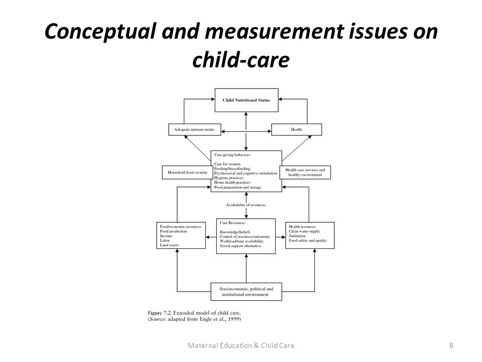 Conceptual and measurement issues on child-care 8Maternal Education & Child Care