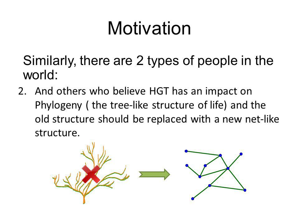 Motivation Similarly, there are 2 types of people in the world: 2.And others who believe HGT has an impact on Phylogeny ( the tree-like structure of life) and the old structure should be replaced with a new net-like structure.