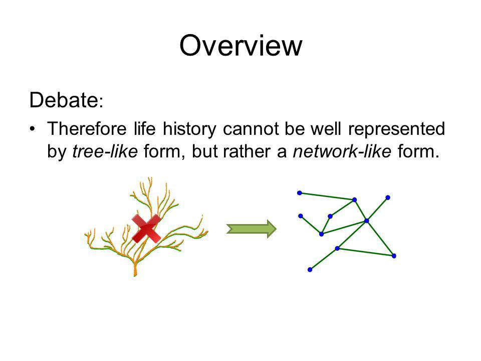 Overview Debate : Therefore life history cannot be well represented by tree-like form, but rather a network-like form.