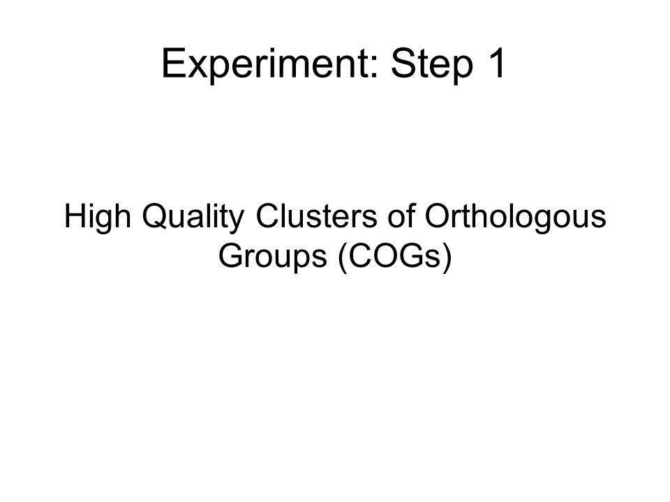 Experiment: Step 1 High Quality Clusters of Orthologous Groups (COGs)