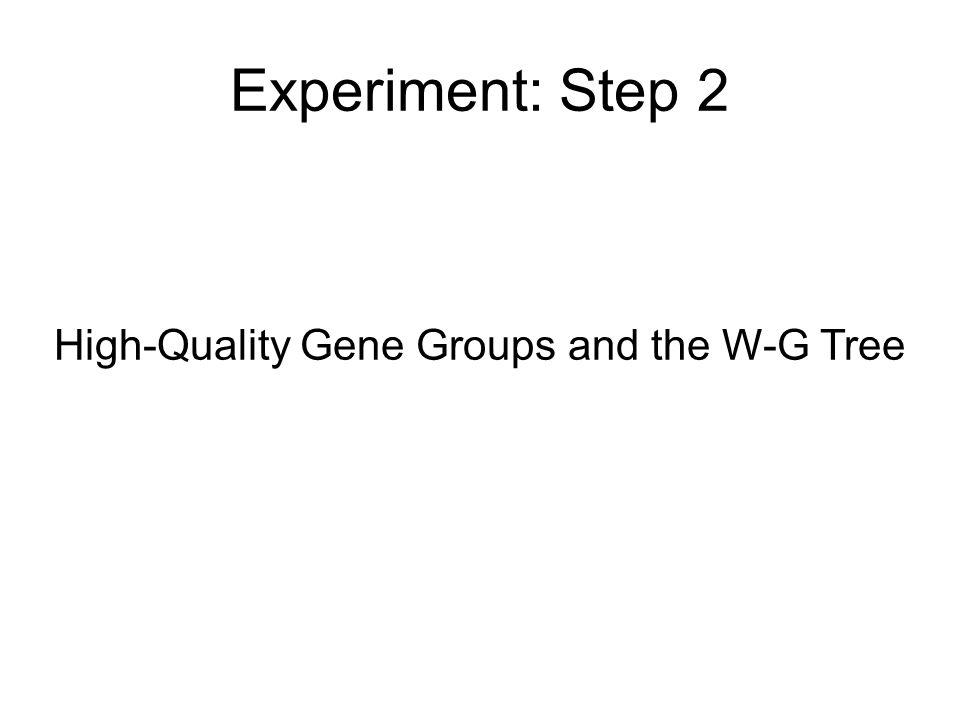 Experiment: Step 2 High-Quality Gene Groups and the W-G Tree