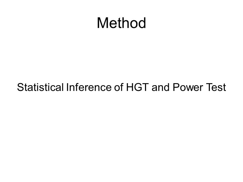 Method Statistical Inference of HGT and Power Test