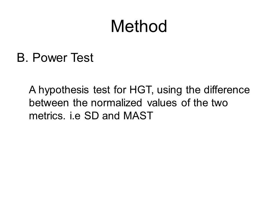 Method B.Power Test A hypothesis test for HGT, using the difference between the normalized values of the two metrics.