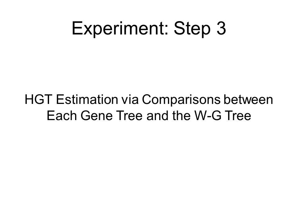 Experiment: Step 3 HGT Estimation via Comparisons between Each Gene Tree and the W-G Tree