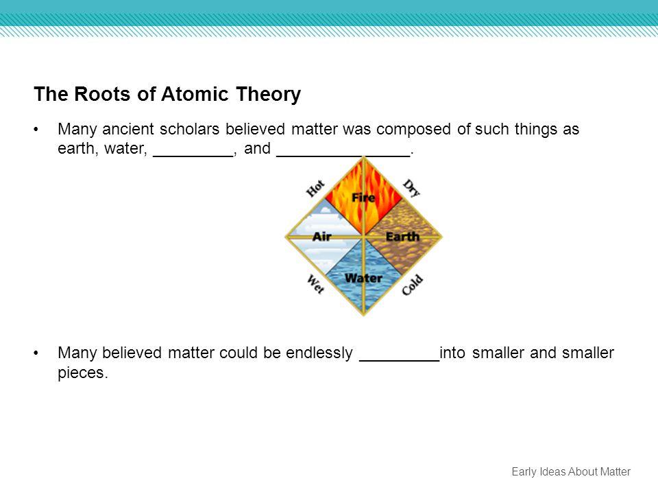 Subatomic particleLocationChargeKey feature ____________Nucleus______________Atomic identity Neutron__________Neutral_____________ ______________Electron cloudNegativeCharge